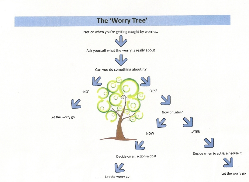 the-worry-tree_fb